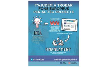 Programa de pràctiques a la unitat de fons europeus (#FonsUECat) de la Secretaria d'Acció Exterior del Govern